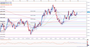 Focus-Shifts-to-AUDUSD-Amid-Bets-for-RBA-Rate-Cut_body_ScreenShot123